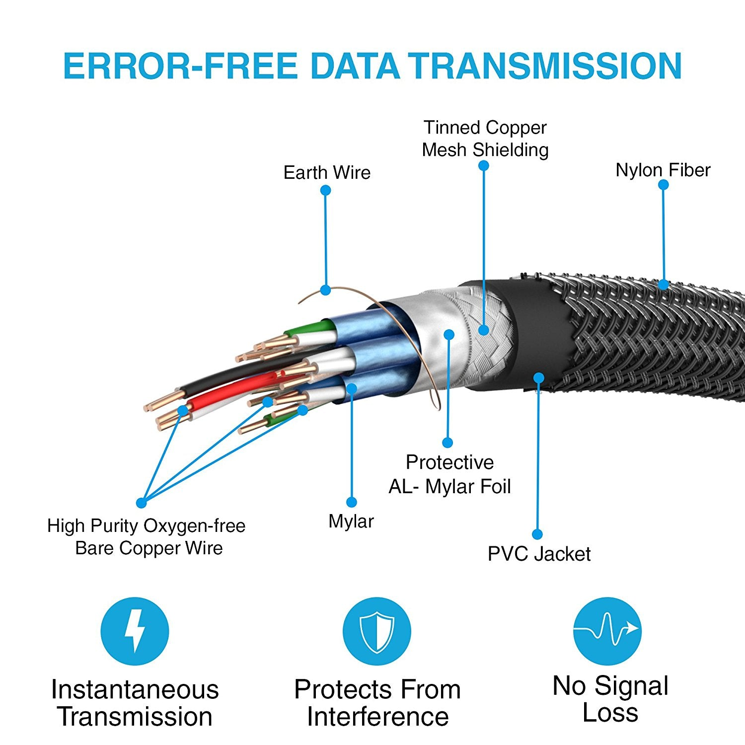 Hdmi Cable Diagram Wiring Diagrams Connector Pinout Knowledge Of The Pinouts 4k Wire Data Schema Usb To