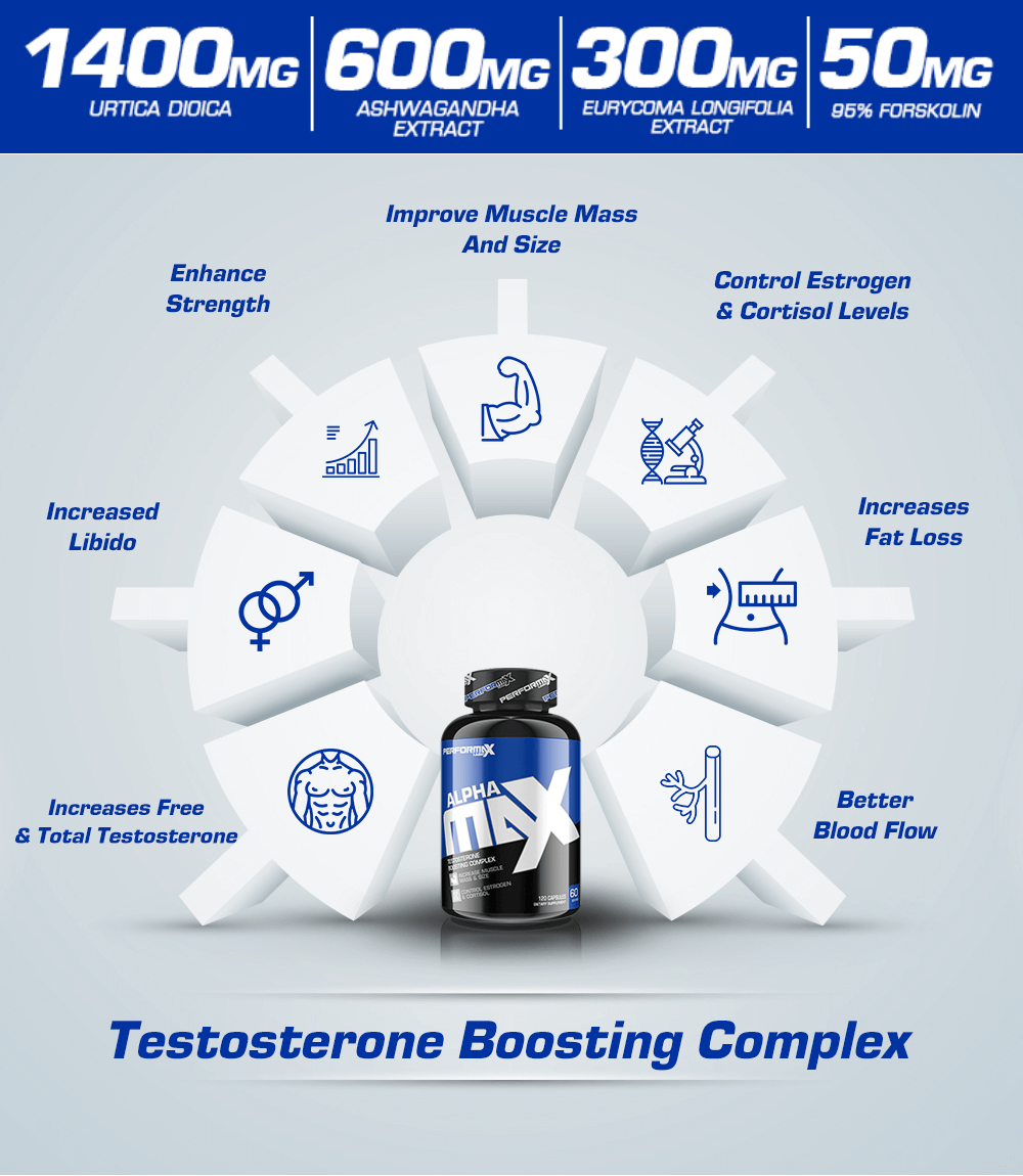 AlphaMax | Testosterone Boosting Complex
