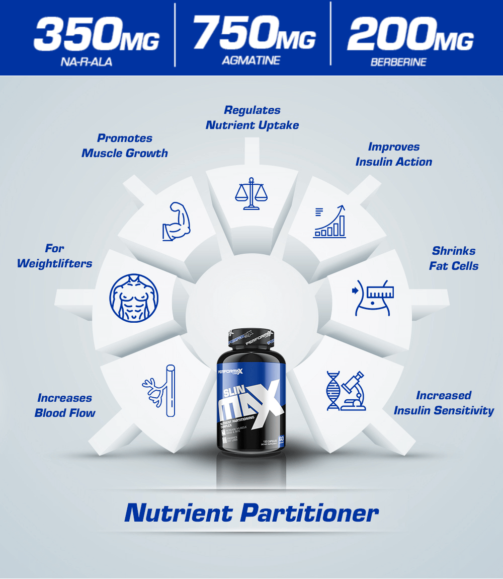 SlinMax | Nutrient Partitioner