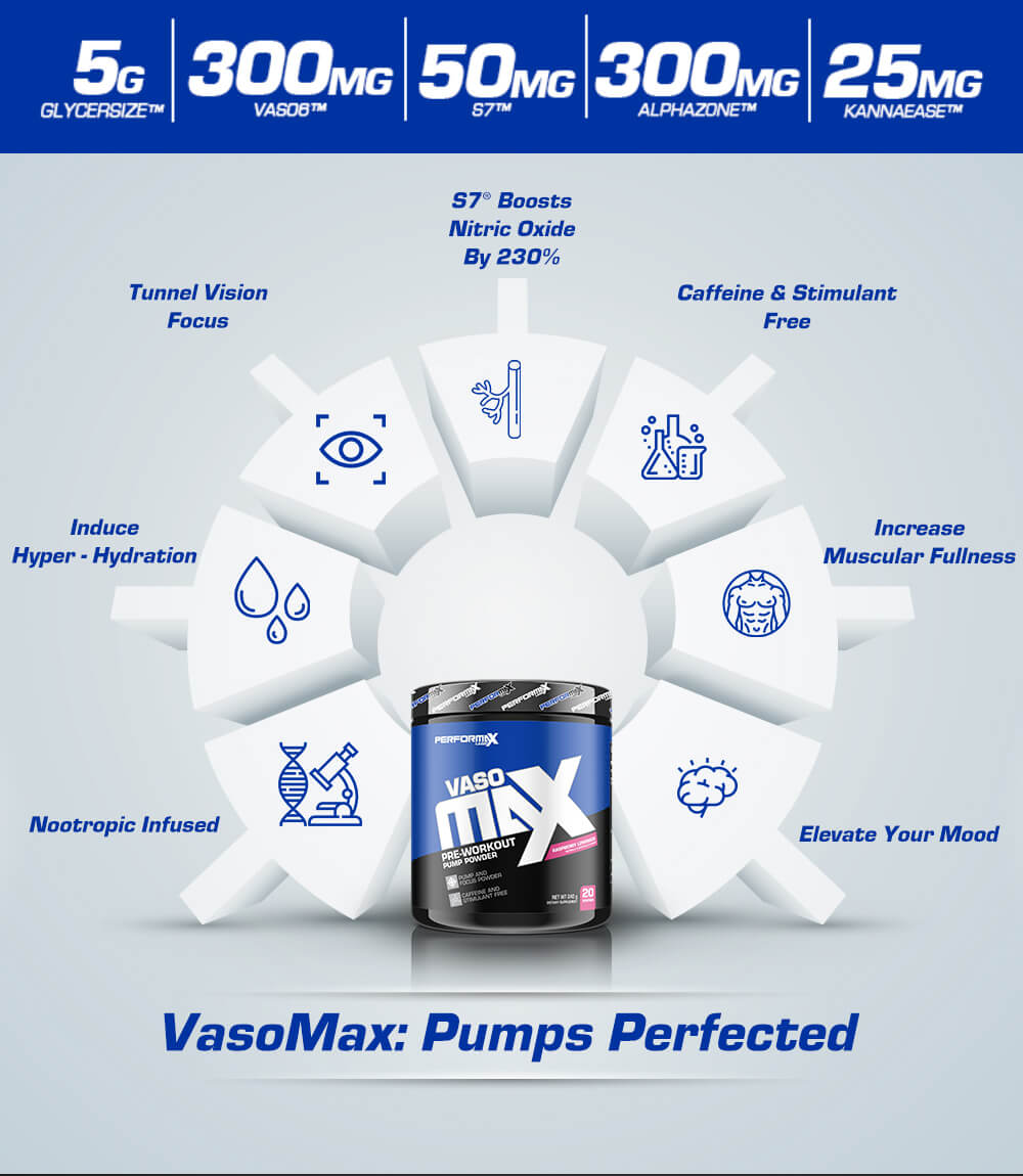 VasoMax: Pumps Perfected!
