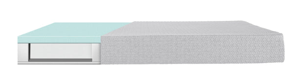 Serta-Spectrum 8 Layers-Queensway Mattress