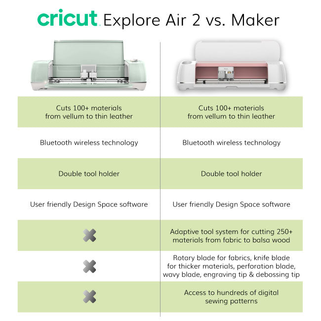 Cricut Maker Machine Bundle 4 Smooth HeatTransfer Permanent Vinyl Design/Projects