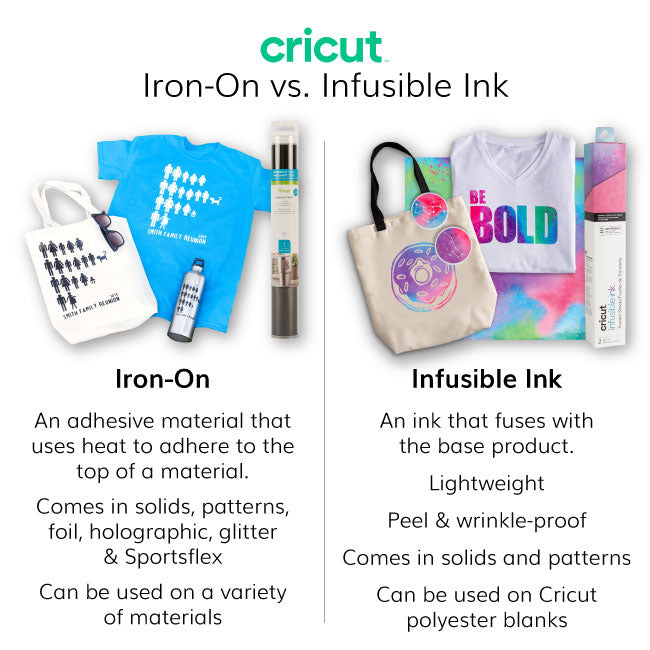 Cricut Infusible Ink Transfer Sheet Bundle - Tropical Floral, Cherry Red, Blue