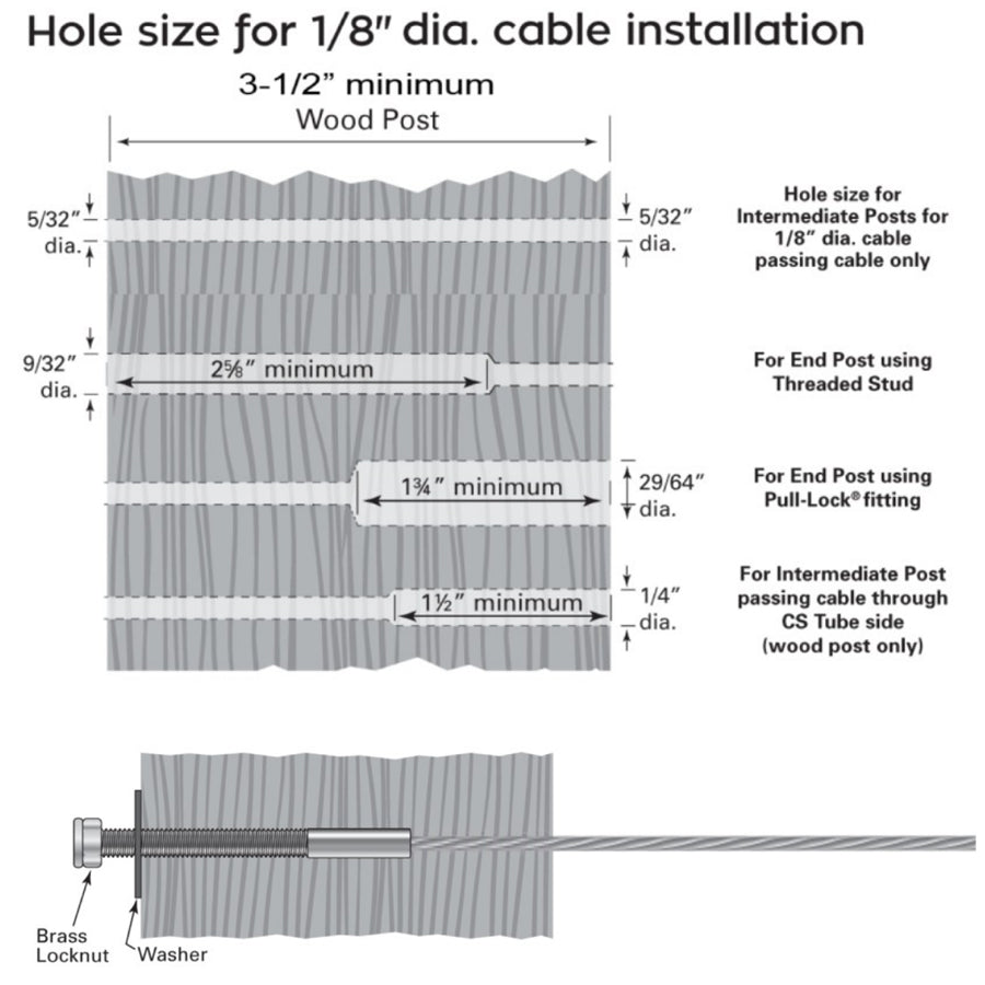 How to install 316-grade stainless steel cable and fittings