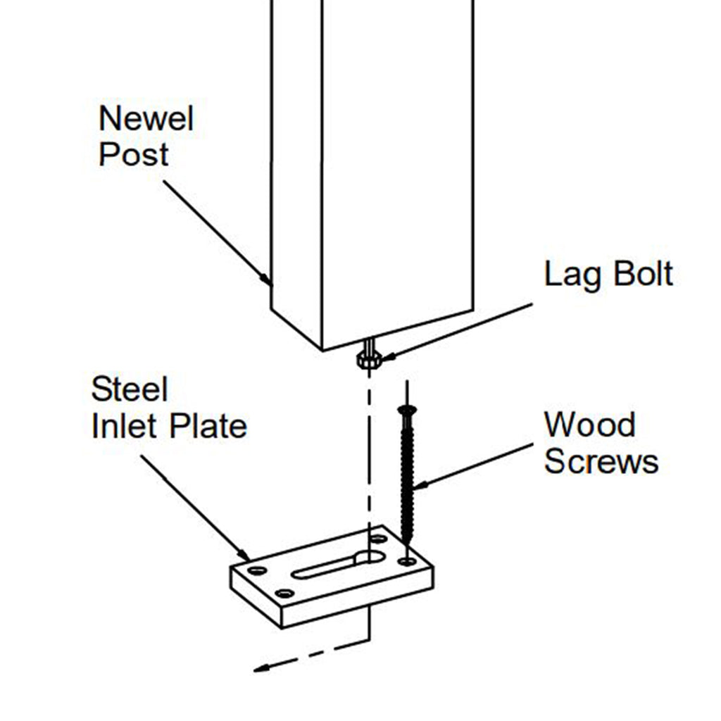 Ley Lock Wood Newel Post Installation Kit