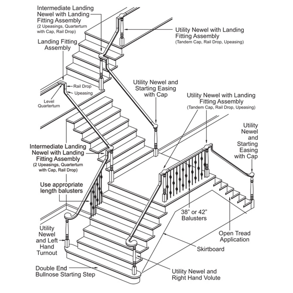 Over The Post Stair Railing System