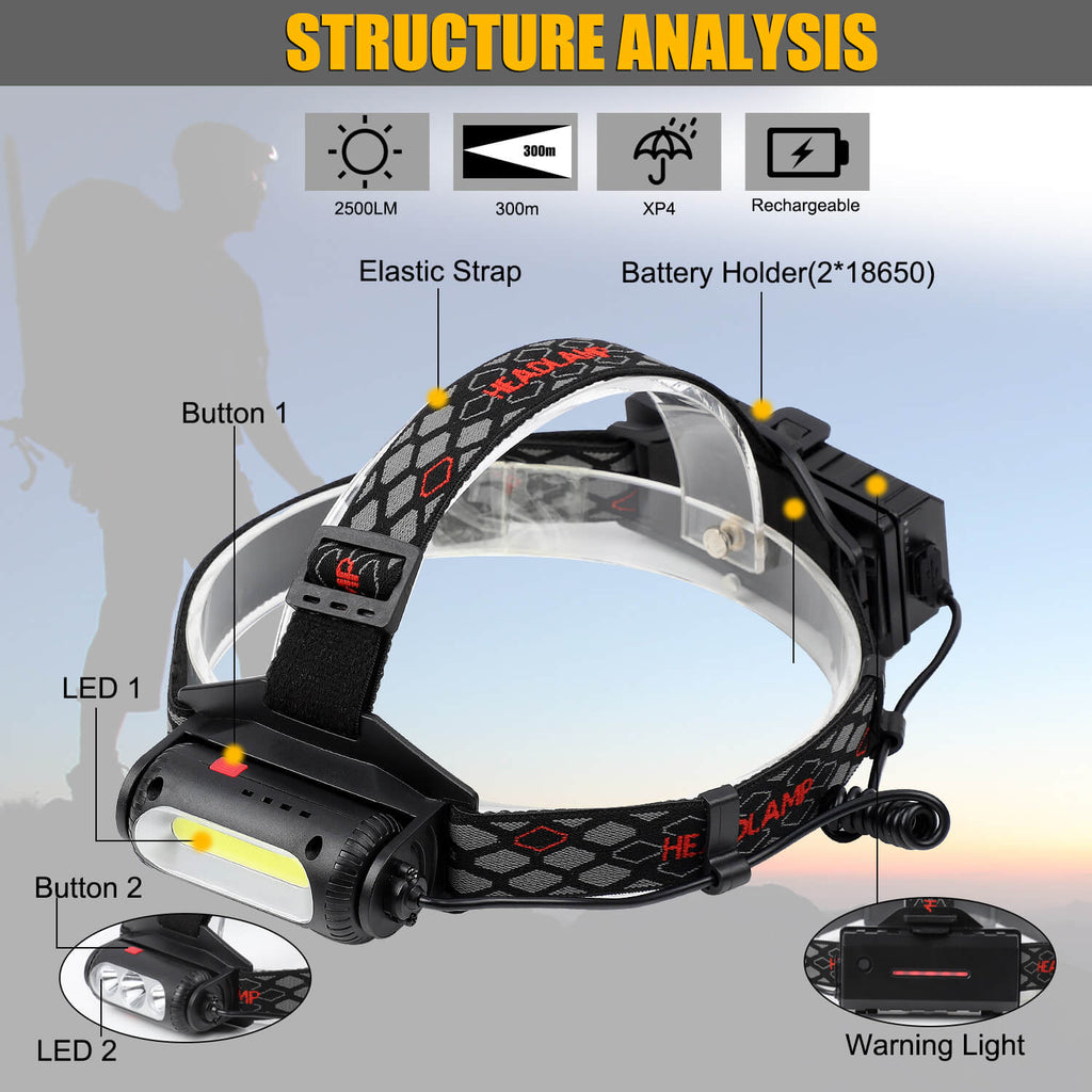 cycling headlamp