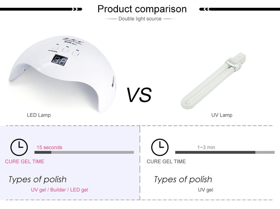 JJ'slove 48W 54W Nail Dryer UV LED Nail Lamp - JJslove.com
