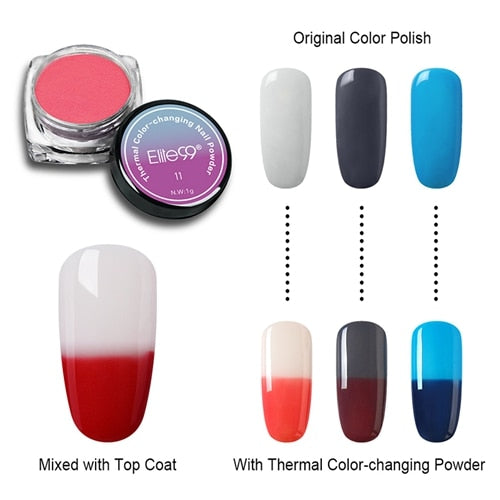 Elite99 Thermochromic Pigment Thermal Color Change Temperature Powder Dust Nail Art - JJslove.com