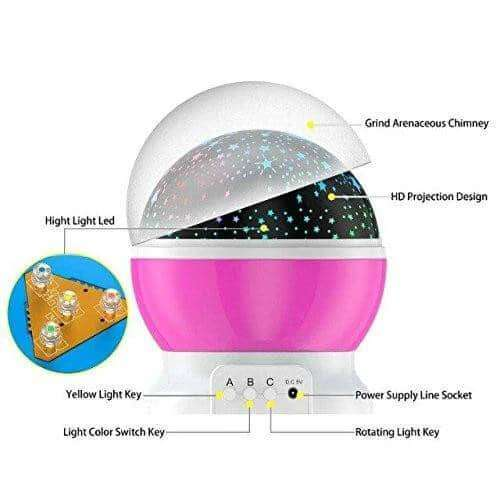 Toddler Moon And Star Night Light Projector Pink Starry Cosmic 360 Degree Rotation - Elecstars Capturing Stars in the Dream