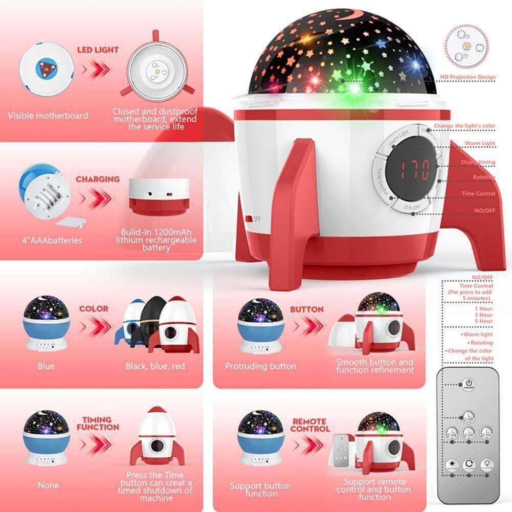 2019 Childrens Night Light Star Projector Red for Bedroom with Timer Remote and Chargeable - Elecstars.com