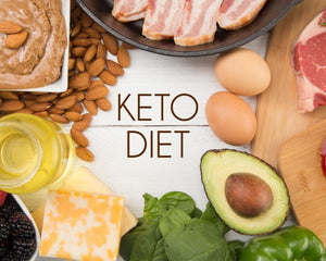 Keto Diet Plan & Guide For Beginners With Recipes.