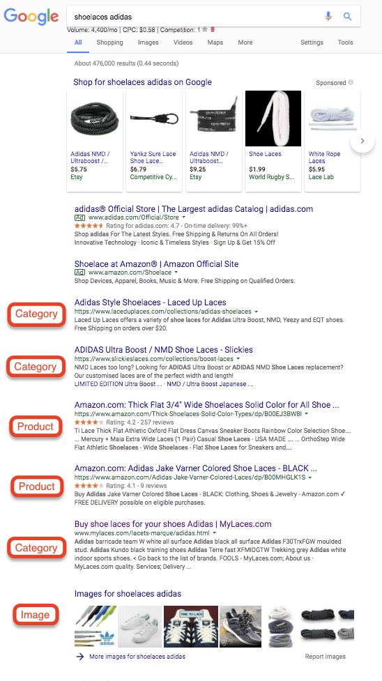 how to create a keyword research strategy for your online store
