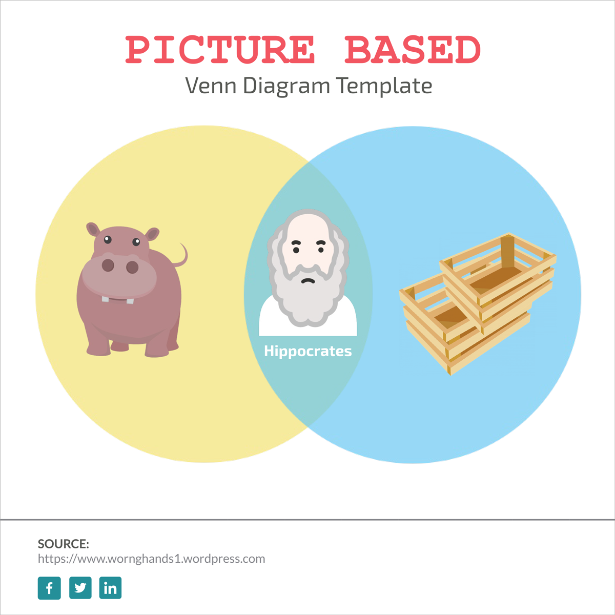 5 types of visual micro content for marketing your ecommerce store venn diagrams can take on a deadpan humor pooptronica Images