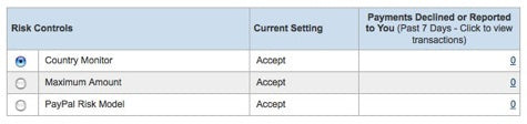 New support for PayPal Advanced PayPal Management Filters