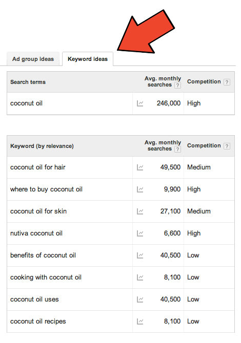 Keyword Research Using The Google Keyword Planner Tool