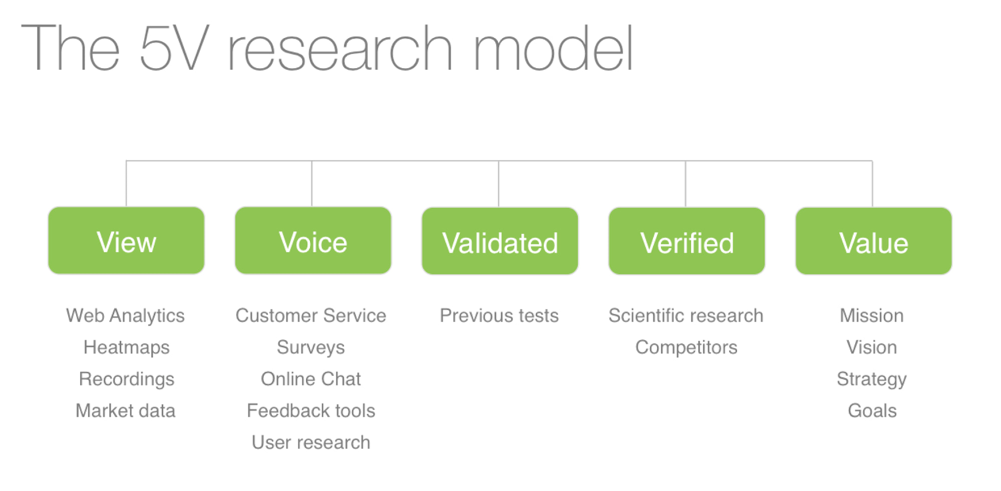 A/B Testing: The Complete Guide with Expert Tips