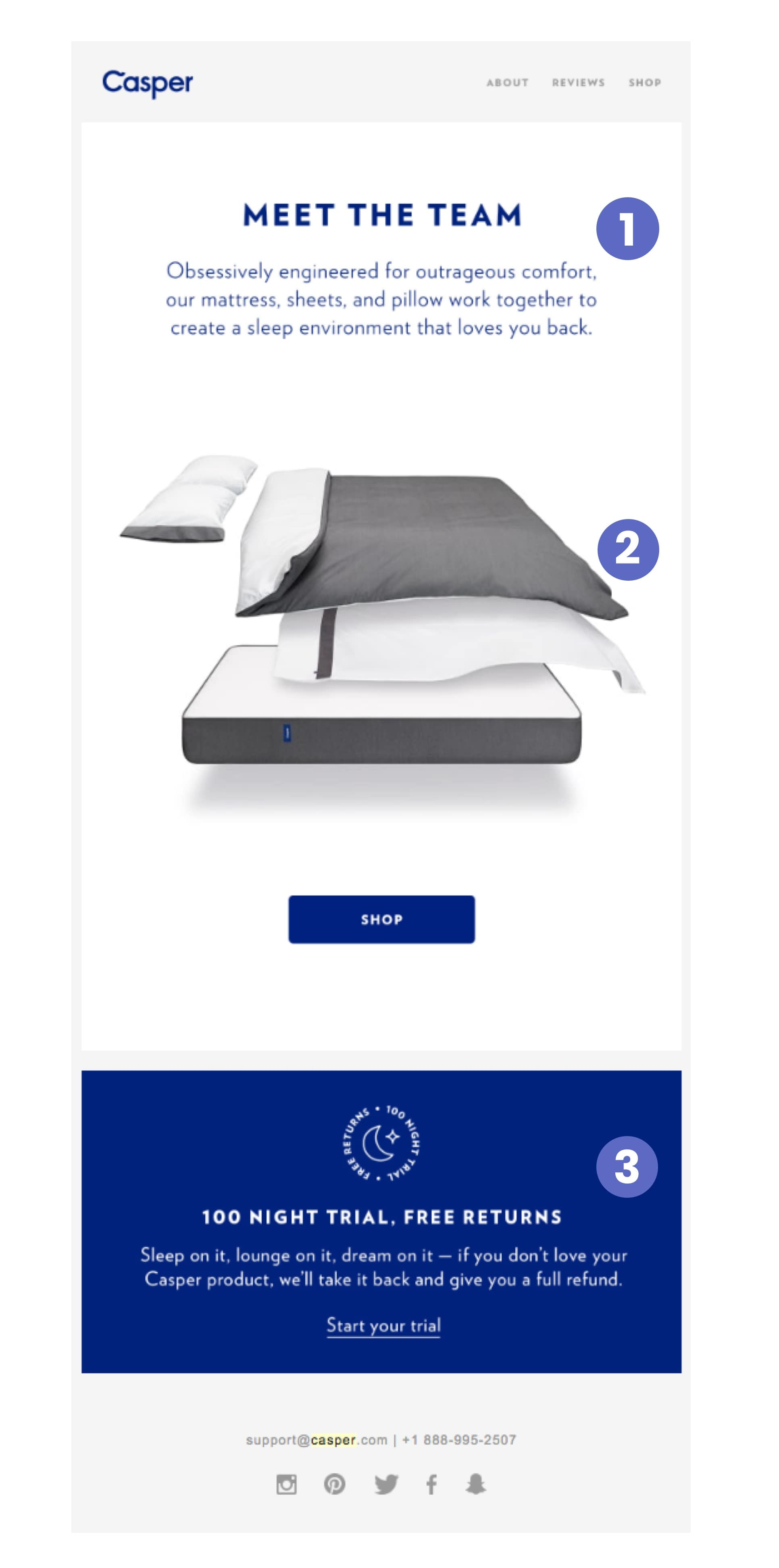 casper product education email