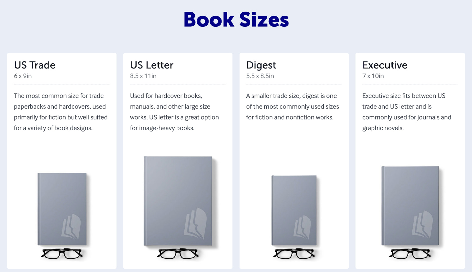 Examples of book types from Lulu xPress
