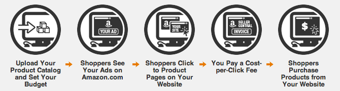 10 Best Price Comparison Shopping Engines & Websites - Compare ...