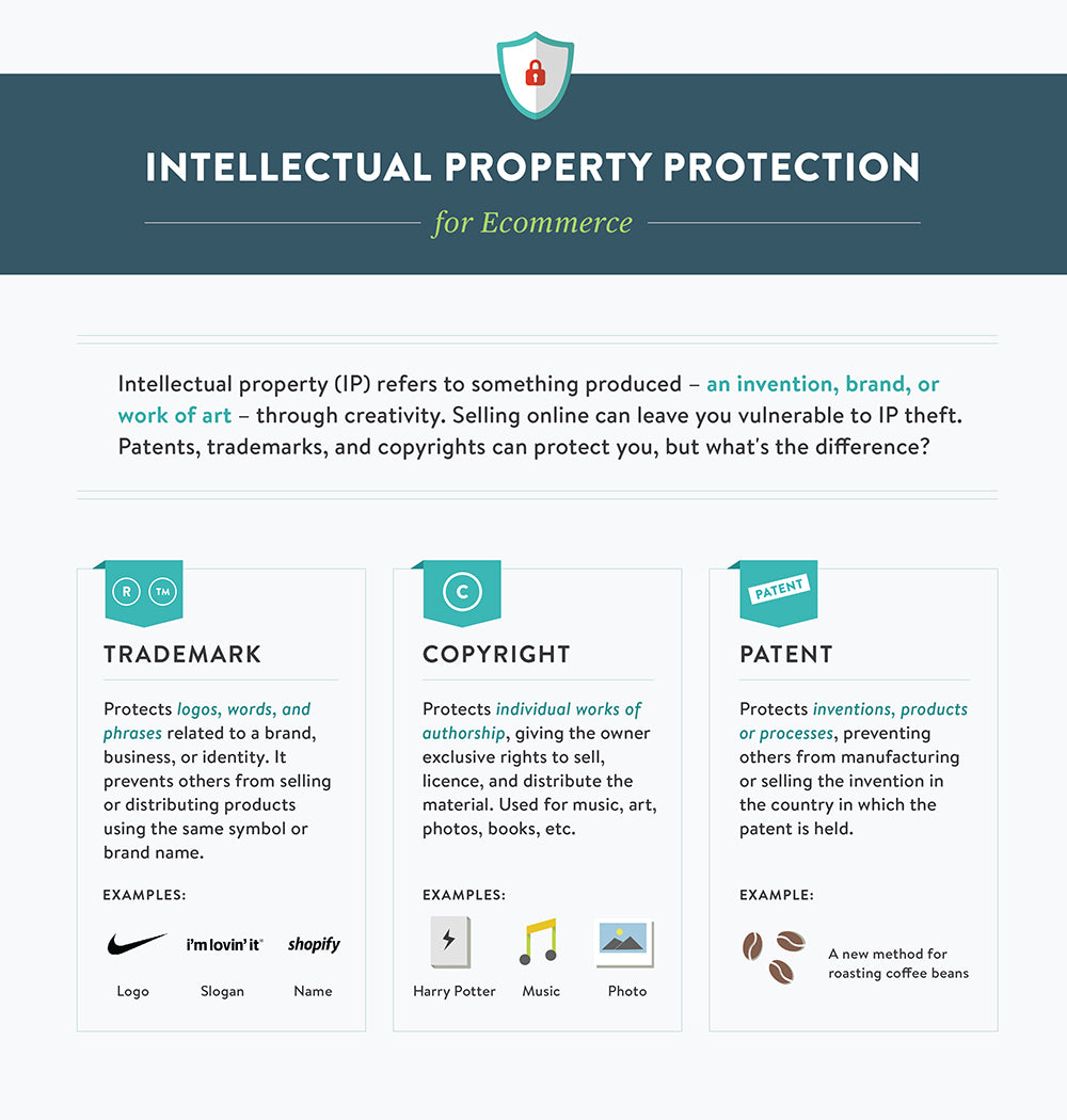 Protecting Your Intellectual Property Lessons From Tuesday Bassen