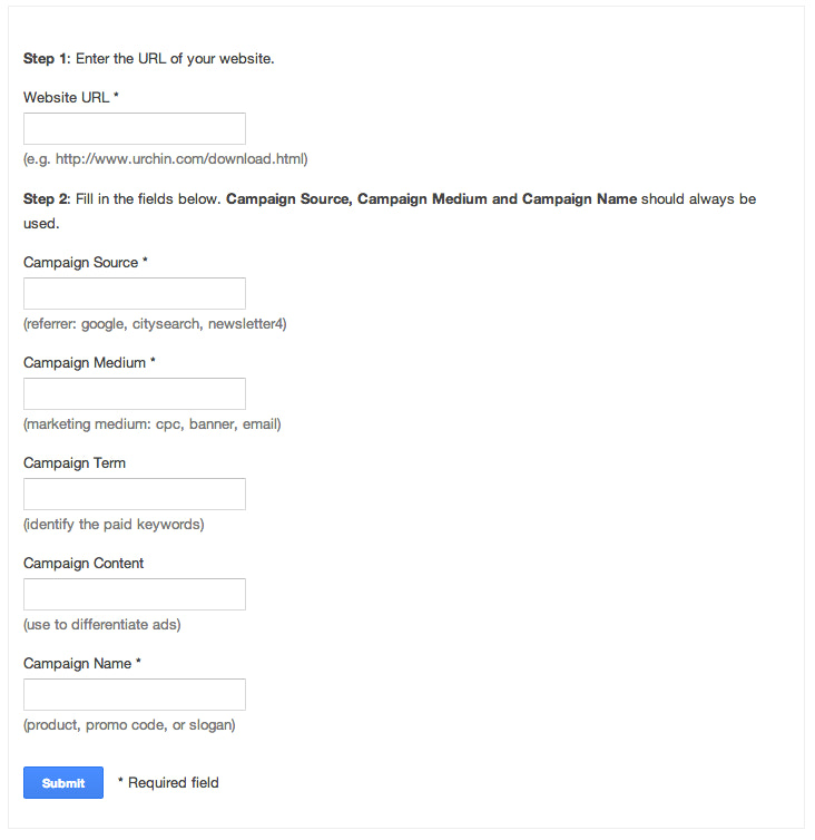 Google Analytics For Ecommerce: A Beginners Guide — Analytics
