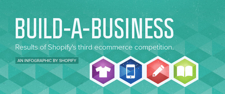 Announcing Shopify's 3rd Build-A-Business Competition Winners