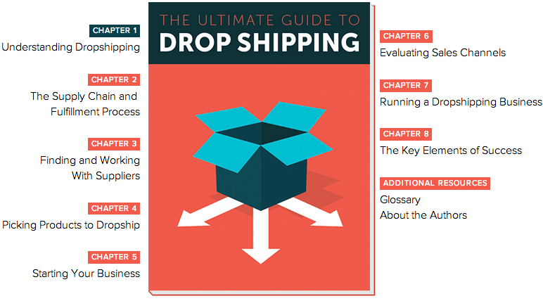 What Is Dropshipping: Definition, Pros, Cons & If It's Worth It
