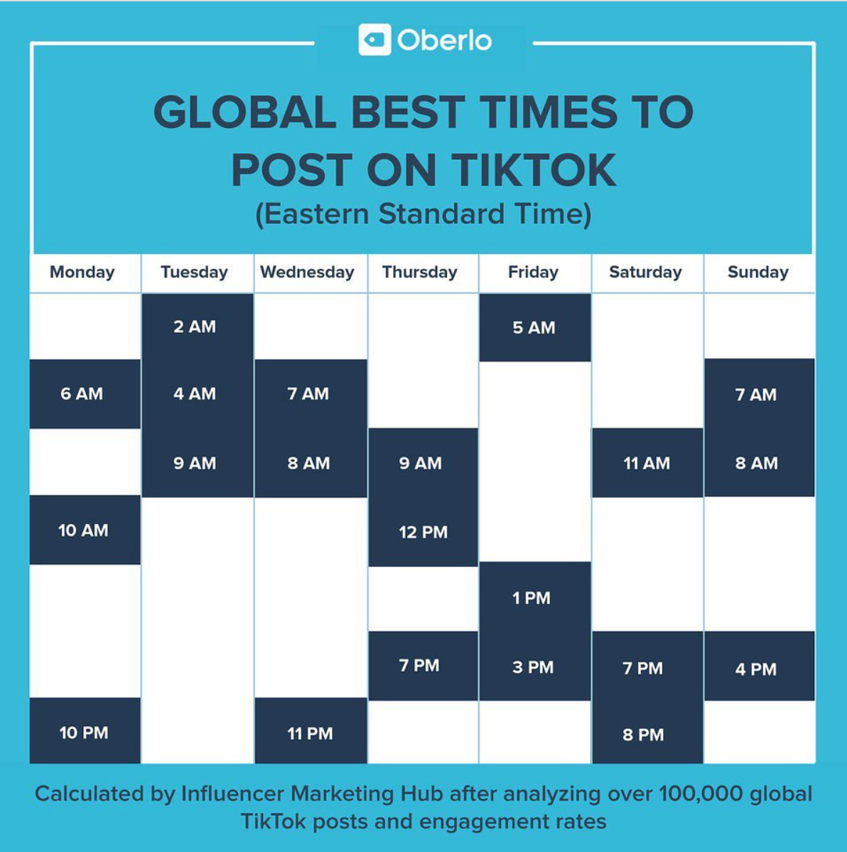 A schedule of optimal posting times on TikTok