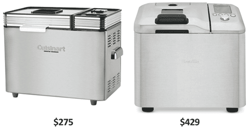 Comparison Pricing Is a Clever PricingTactic