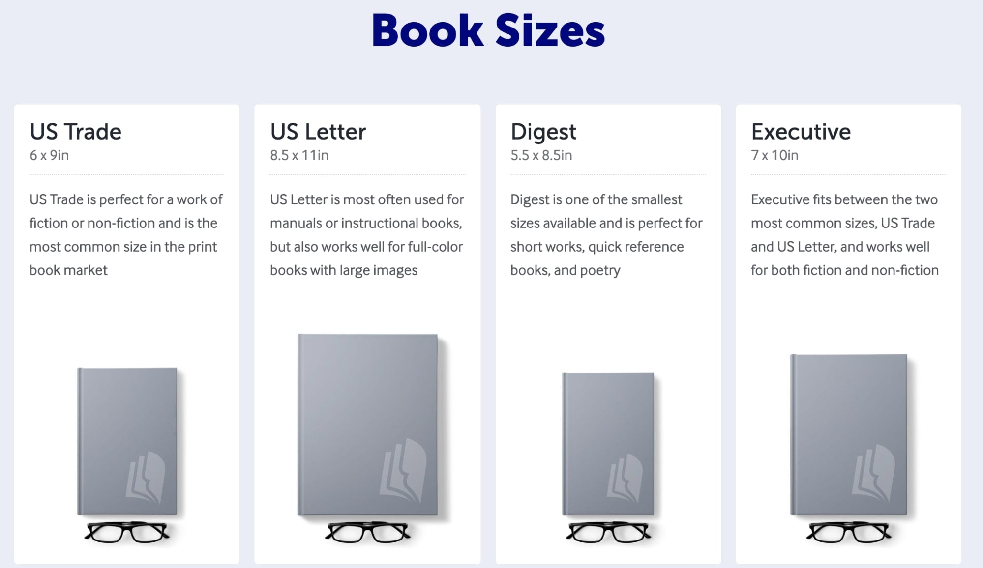 print on demand books from lulu xpress