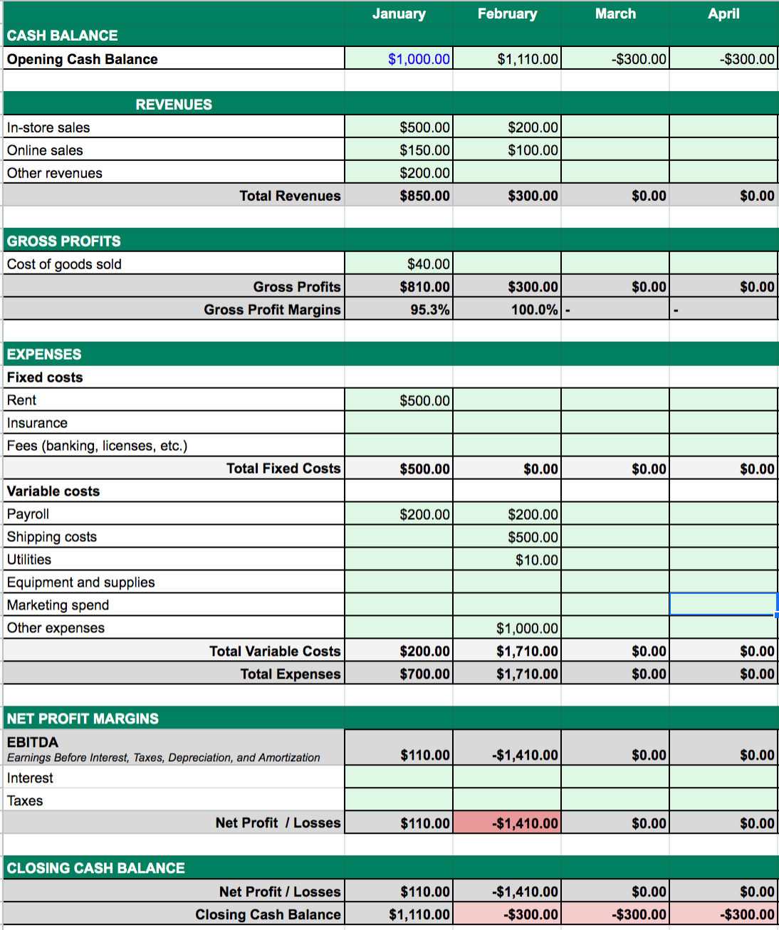 Cash Flow Management For Business Owners Free Template