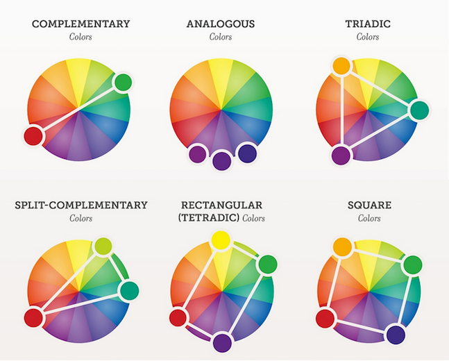 Below Are Some Examples Of How To Locate The Type Complementary Color