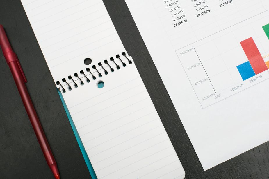 When to use a break-even analysis