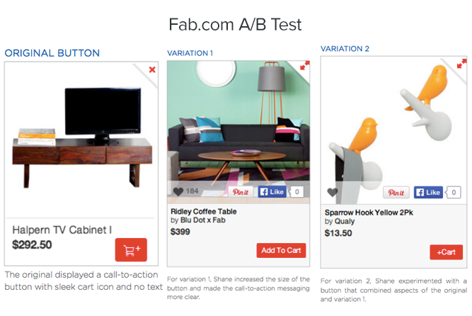 Fab's multivariate add-to-cart-experiment