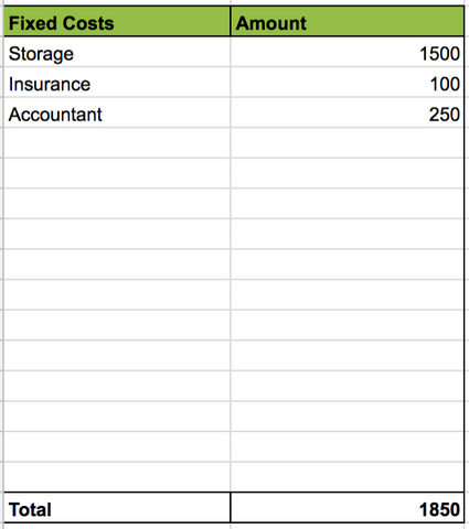 Break Even Point Excel Template from cdn.shopify.com
