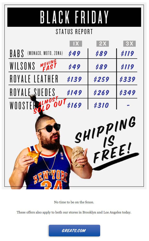 Black Friday scarcity and urgency email sample
