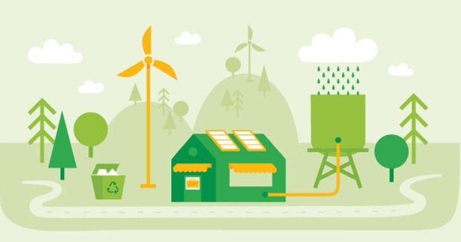 Green Marketing: 18 Sustainable Stores to Inspire Your Business