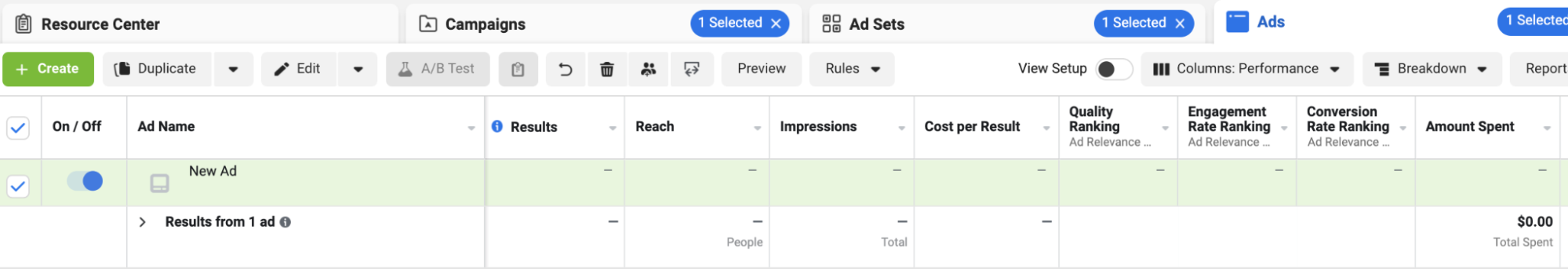 analyzing result of IG ad