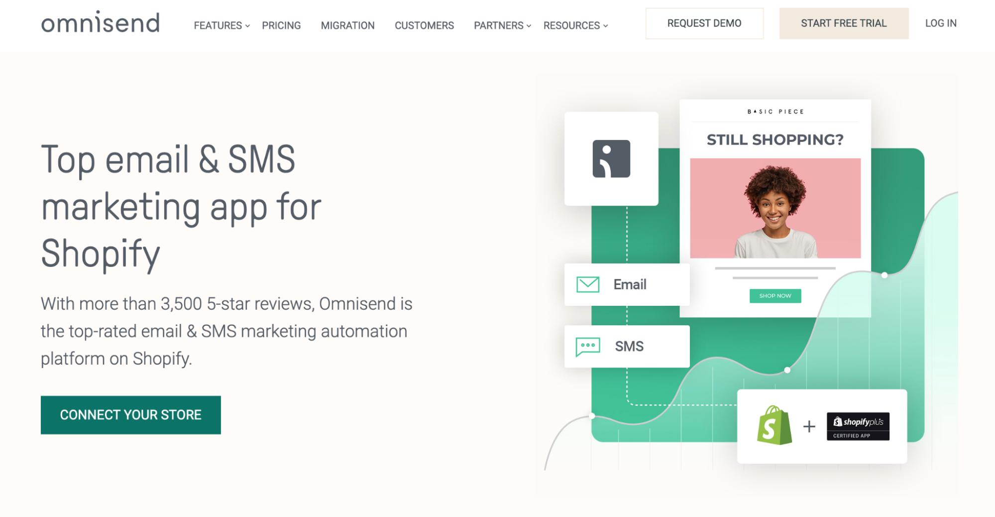 Email marketing template từ Omnisend