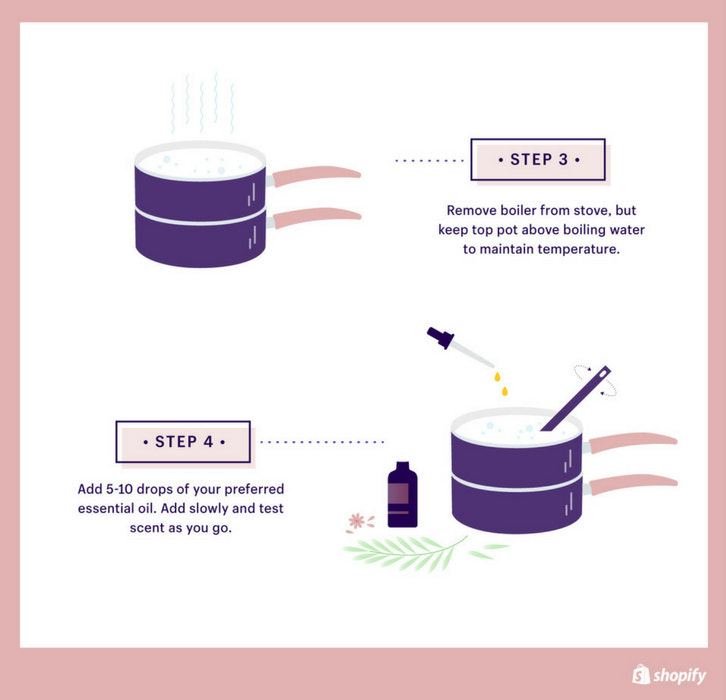 adding your scent to lip balm