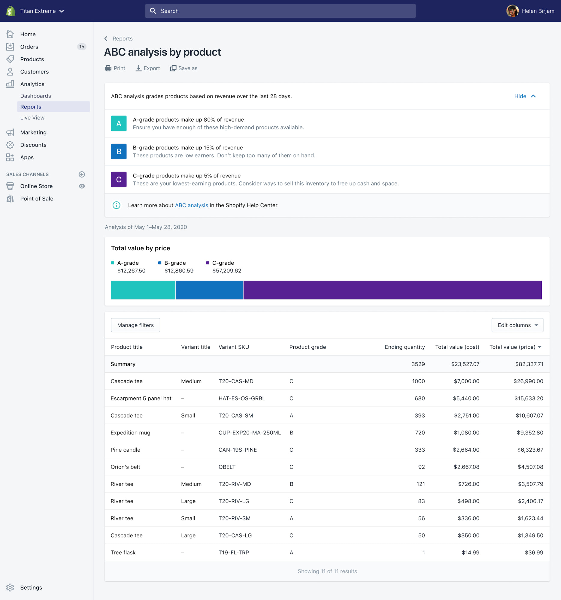 ABC analysis by product report