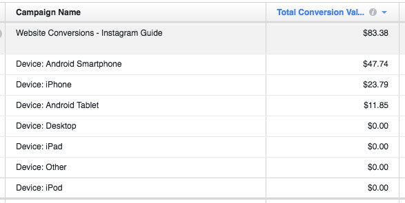 Screenshot of device breakdown Facebook Ads Manager