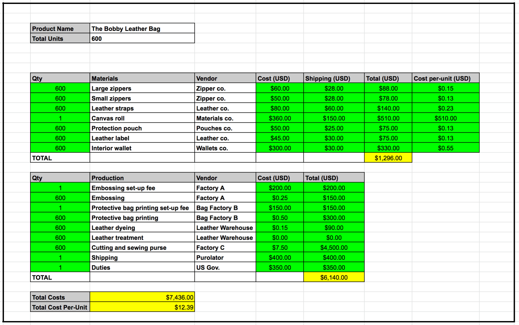 product development costing spreadsheet