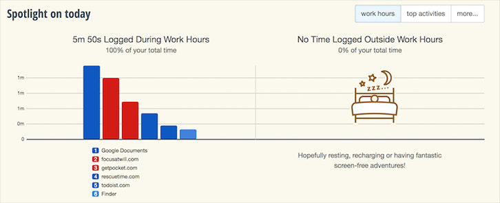 12 Time Management Apps to Organize Work and Life