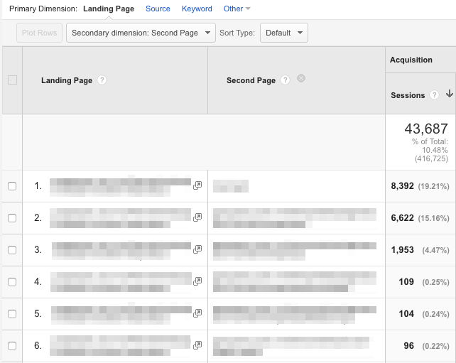 google analytics landing page second page