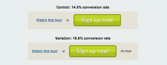 Two Magical Words Increased Conversion Rate by 28%