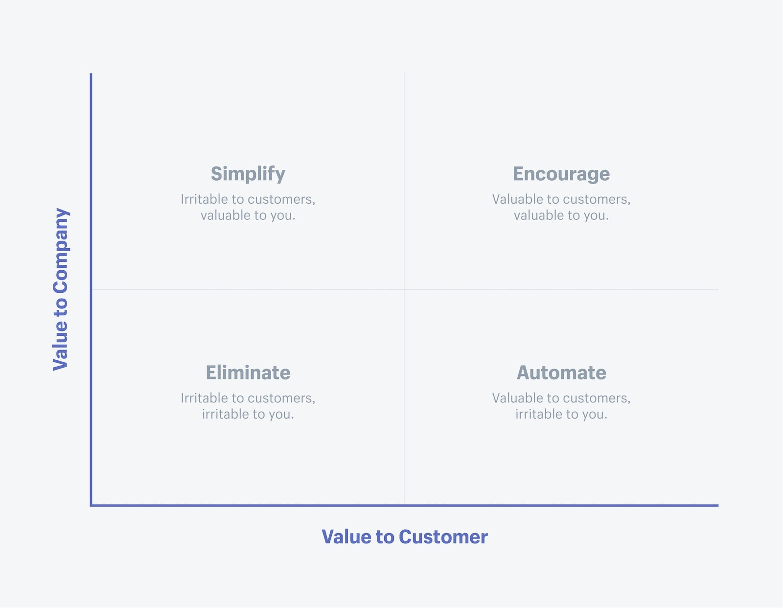 What Is Good Customer Service and Why Does it Matter?