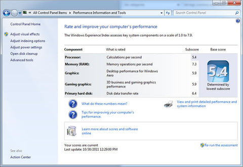 Screenshot of Windows Experience window for Windows under Parallels - Base score 5.4