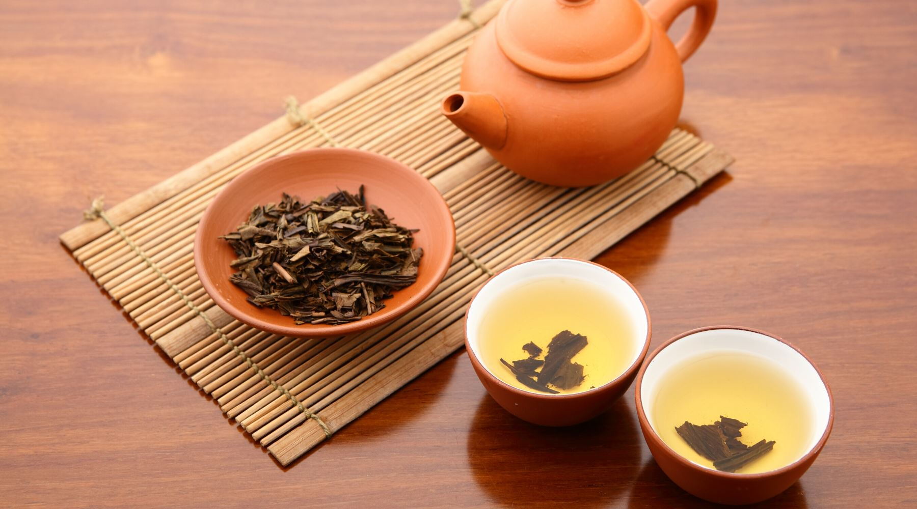 Learn the History of Tea in China, the Birthplace of Tea